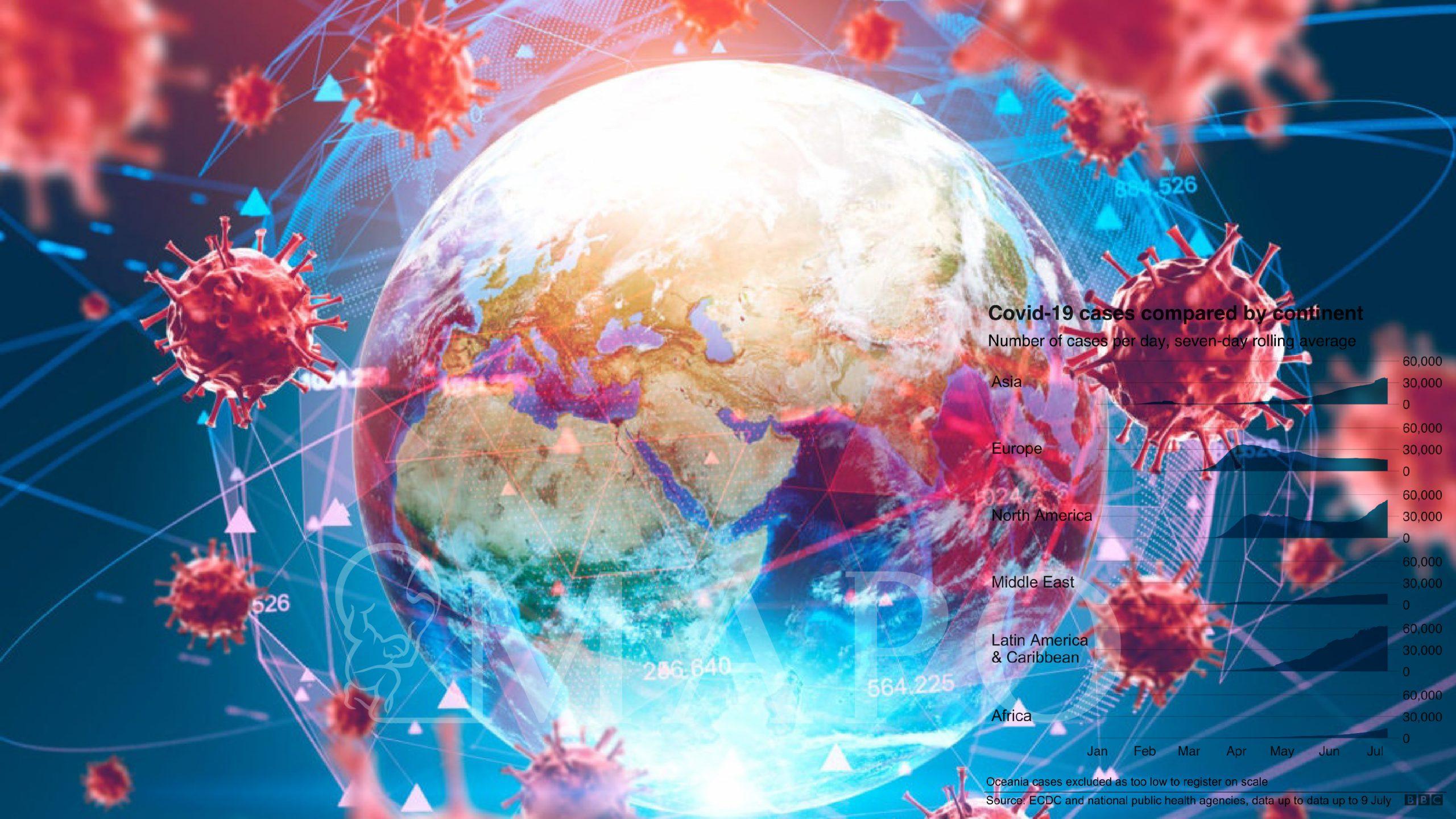Pandemia e Koronavirusit  Ja ku po përhapet