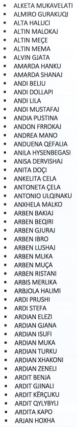 Anetaret11